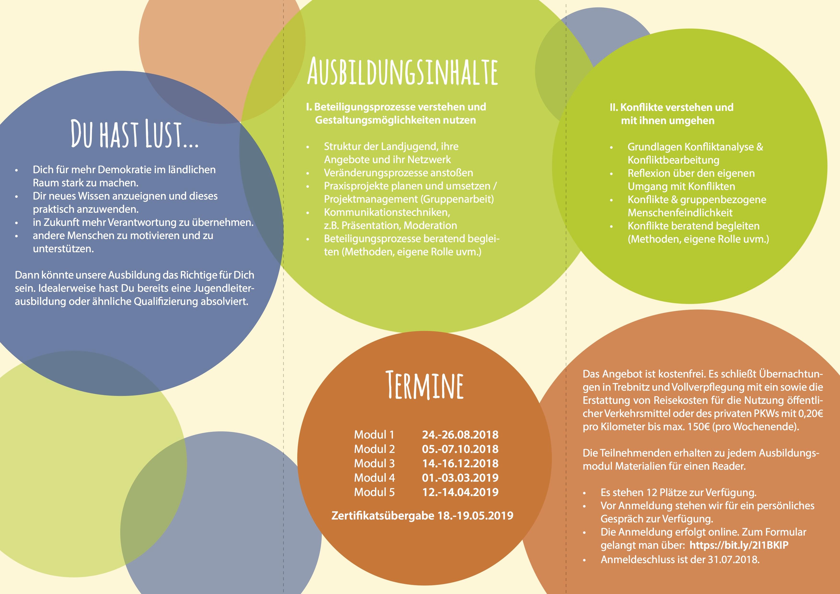 Ausbildung Partizipations Und Konfliktmanagerin